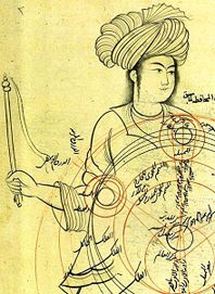 An epicyclic planetary model,  from a medieval manuscript by Qotbeddin Shirazi