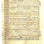 A page from  dorrat al taj